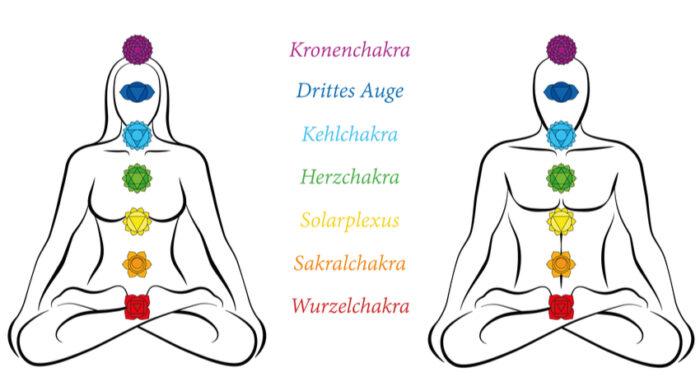 Wichtig ist zuerst einmal ein Bewusstsein für die sieben Chakren zu entwickeln. © Shutterstock, Peter Hermes Furian